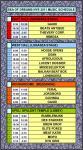 SOD Schedule 2011